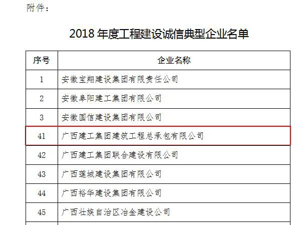 2018年度工程建设诚信典型企业名单.jpg