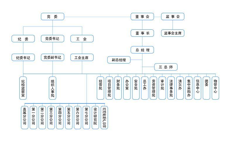 组织机构图-网站.jpg